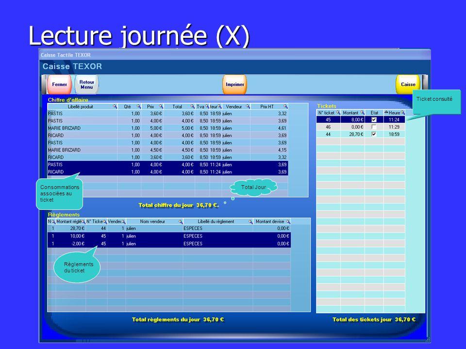 Lecture journée (X) Ticket consulté Consommations associées au ticket Règlements du ticket Total Jour