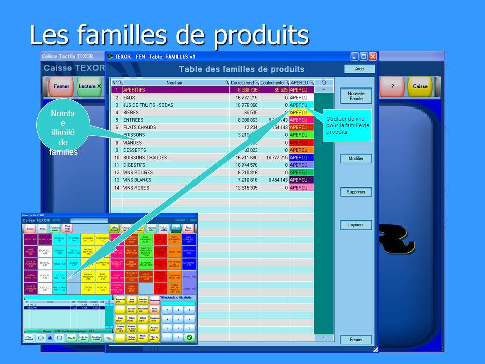 Les familles de produits Couleur définie pour la famille de produits Nombr e illimité de familles