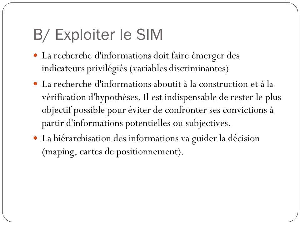 B/ Exploiter le SIM La recherche d'informations doit faire émerger des indicateurs privilégiés (variables discriminantes) La recherche d'informations