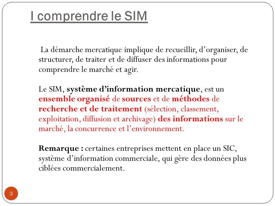 I comprendre le SIM 3 La démarche mercatique implique de recueillir, d'organiser, de structurer, de traiter et de diffuser des informations pour compr