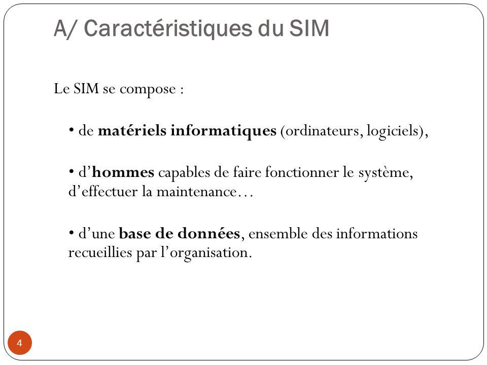 A/ Caractéristiques du SIM 4 Le SIM se compose : de matériels informatiques (ordinateurs, logiciels), d'hommes capables de faire fonctionner le systèm