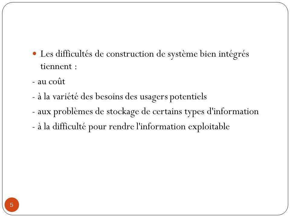 5 Les difficultés de construction de système bien intégrés tiennent : - au coût - à la variété des besoins des usagers potentiels - aux problèmes de s
