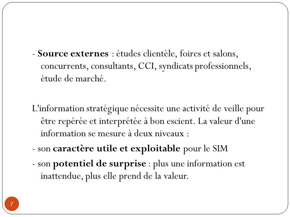 7 - Source externes : études clientèle, foires et salons, concurrents, consultants, CCI, syndicats professionnels, étude de marché. L'information stra