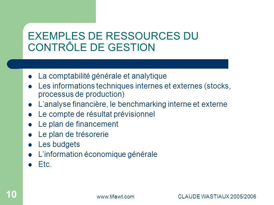 www.tifawt.comCLAUDE WASTIAUX 2005/2006 10 EXEMPLES DE RESSOURCES DU CONTRÔLE DE GESTION La comptabilité générale et analytique Les informations techn