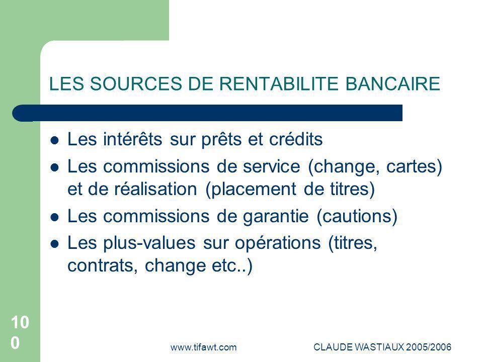 www.tifawt.comCLAUDE WASTIAUX 2005/2006 100 LES SOURCES DE RENTABILITE BANCAIRE Les intérêts sur prêts et crédits Les commissions de service (change,