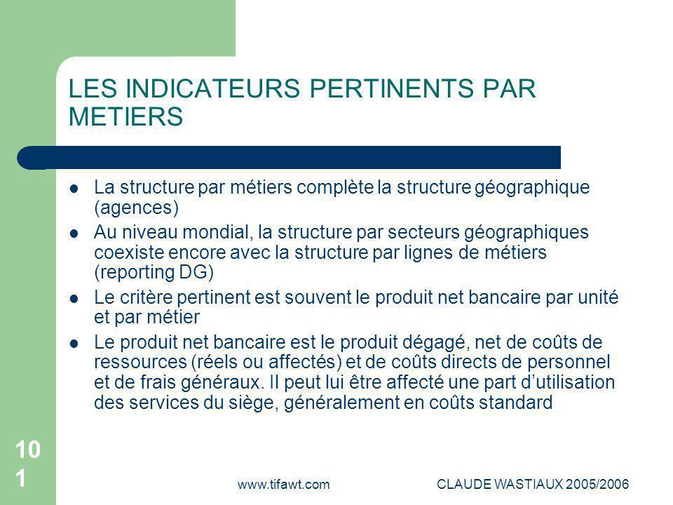 www.tifawt.comCLAUDE WASTIAUX 2005/2006 101 LES INDICATEURS PERTINENTS PAR METIERS La structure par métiers complète la structure géographique (agence