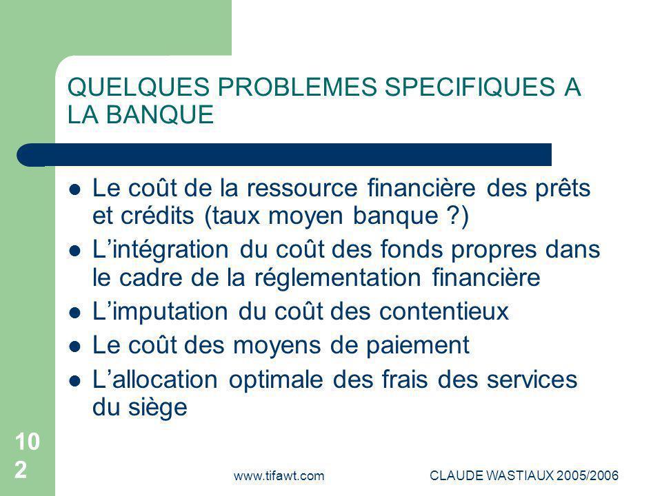 www.tifawt.comCLAUDE WASTIAUX 2005/2006 102 QUELQUES PROBLEMES SPECIFIQUES A LA BANQUE Le coût de la ressource financière des prêts et crédits (taux m
