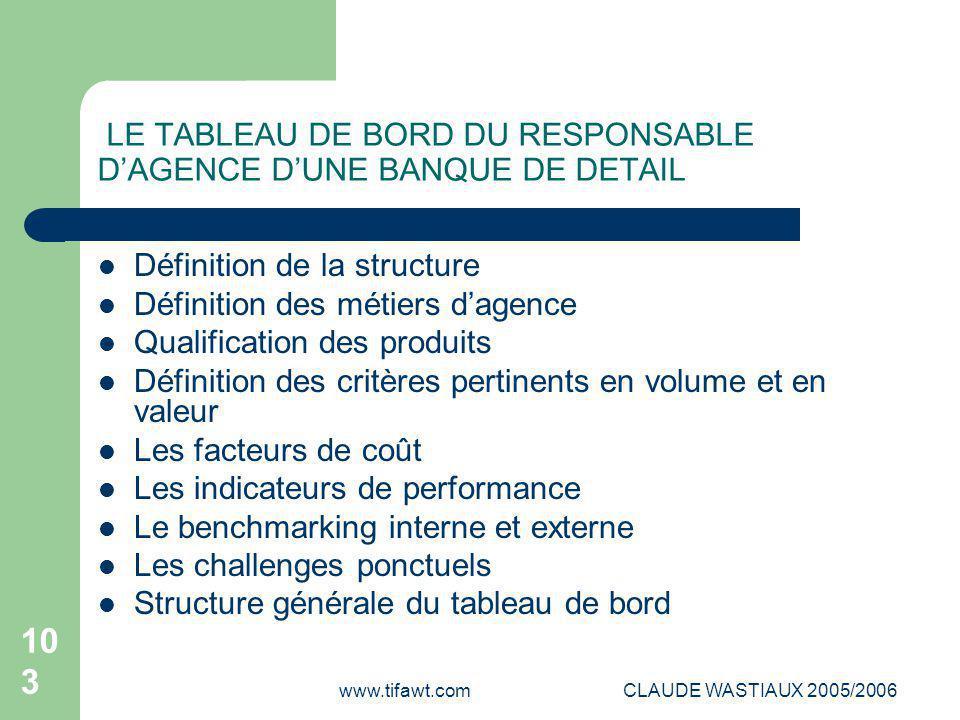 www.tifawt.comCLAUDE WASTIAUX 2005/2006 103 LE TABLEAU DE BORD DU RESPONSABLE D'AGENCE D'UNE BANQUE DE DETAIL Définition de la structure Définition de