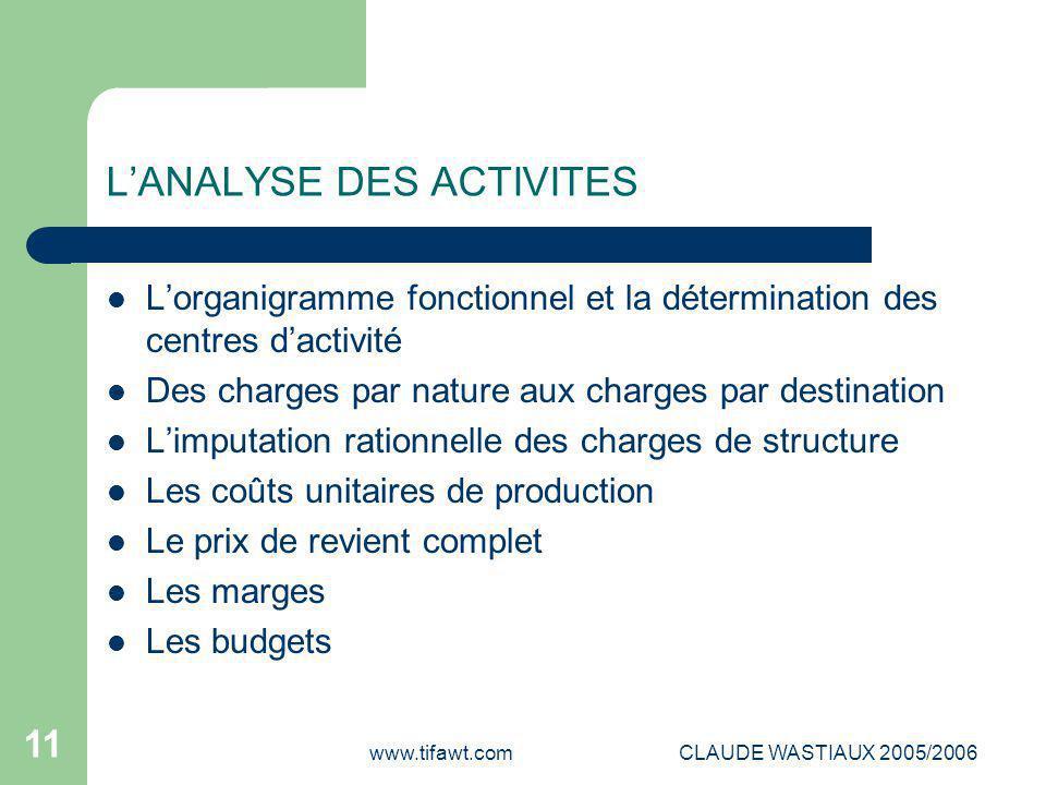 www.tifawt.comCLAUDE WASTIAUX 2005/2006 11 L'ANALYSE DES ACTIVITES L'organigramme fonctionnel et la détermination des centres d'activité Des charges p
