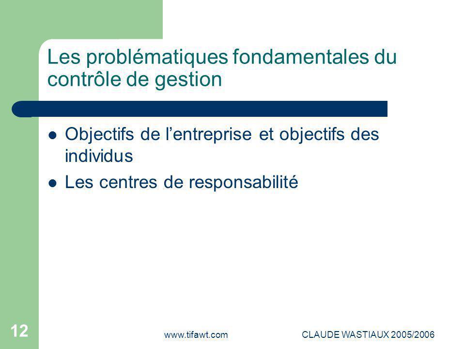 www.tifawt.comCLAUDE WASTIAUX 2005/2006 12 Les problématiques fondamentales du contrôle de gestion Objectifs de l'entreprise et objectifs des individu