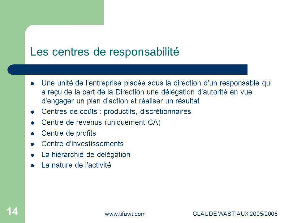 www.tifawt.comCLAUDE WASTIAUX 2005/2006 14 Les centres de responsabilité Une unité de l'entreprise placée sous la direction d'un responsable qui a reç