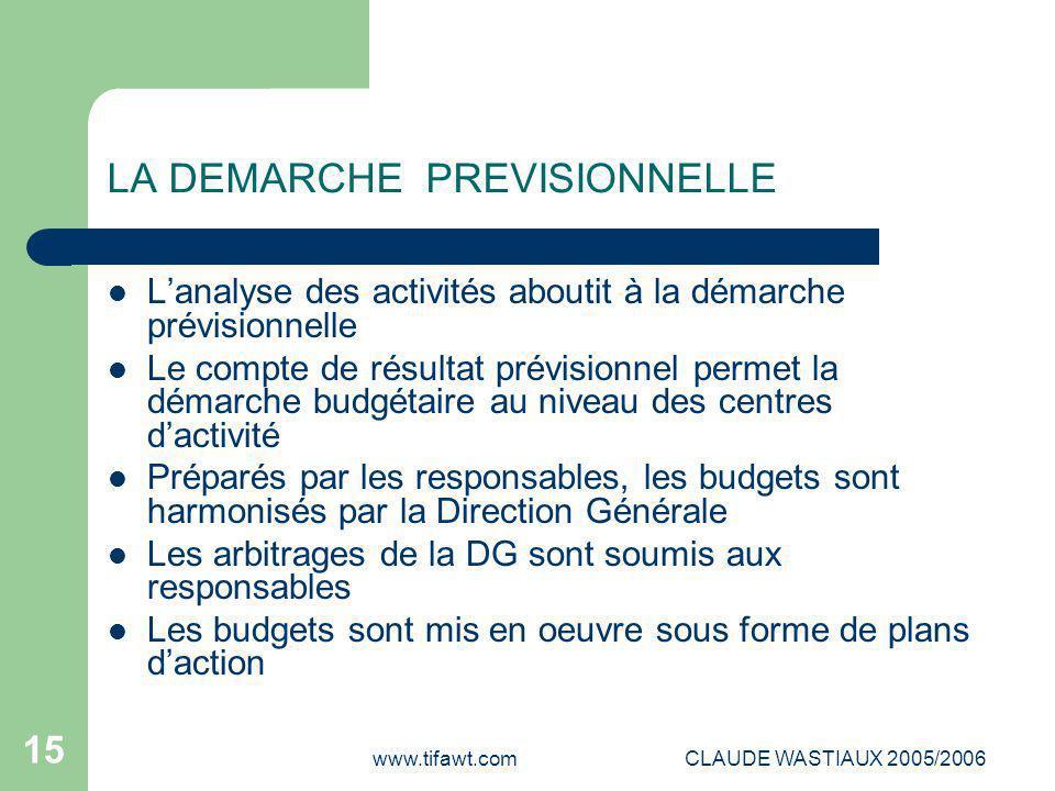 www.tifawt.comCLAUDE WASTIAUX 2005/2006 15 LA DEMARCHE PREVISIONNELLE L'analyse des activités aboutit à la démarche prévisionnelle Le compte de résult