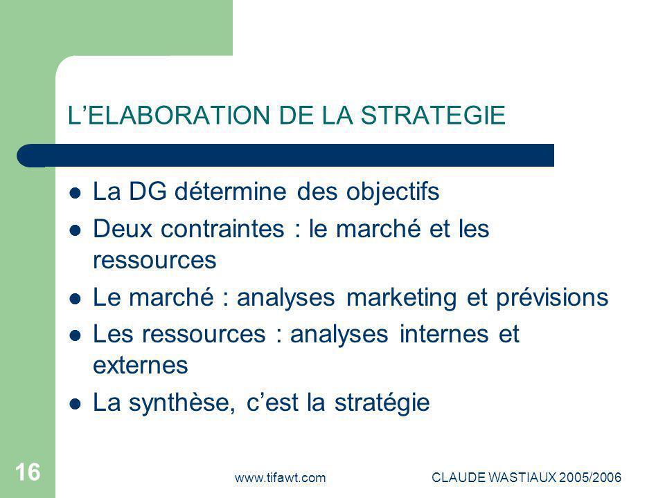 www.tifawt.comCLAUDE WASTIAUX 2005/2006 16 L'ELABORATION DE LA STRATEGIE La DG détermine des objectifs Deux contraintes : le marché et les ressources