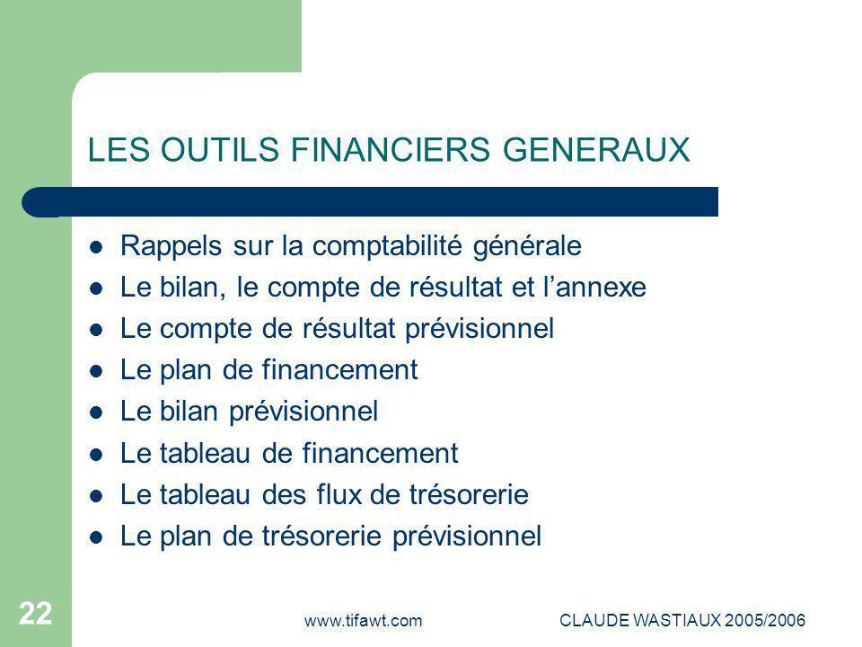 www.tifawt.comCLAUDE WASTIAUX 2005/2006 22 LES OUTILS FINANCIERS GENERAUX Rappels sur la comptabilité générale Le bilan, le compte de résultat et l'an