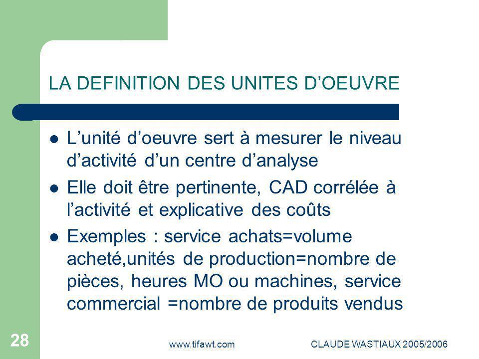 www.tifawt.comCLAUDE WASTIAUX 2005/2006 28 LA DEFINITION DES UNITES D'OEUVRE L'unité d'oeuvre sert à mesurer le niveau d'activité d'un centre d'analys