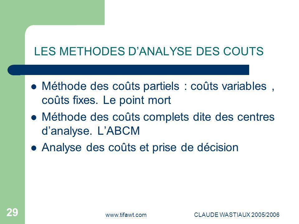 www.tifawt.comCLAUDE WASTIAUX 2005/2006 29 LES METHODES D'ANALYSE DES COUTS Méthode des coûts partiels : coûts variables, coûts fixes. Le point mort M