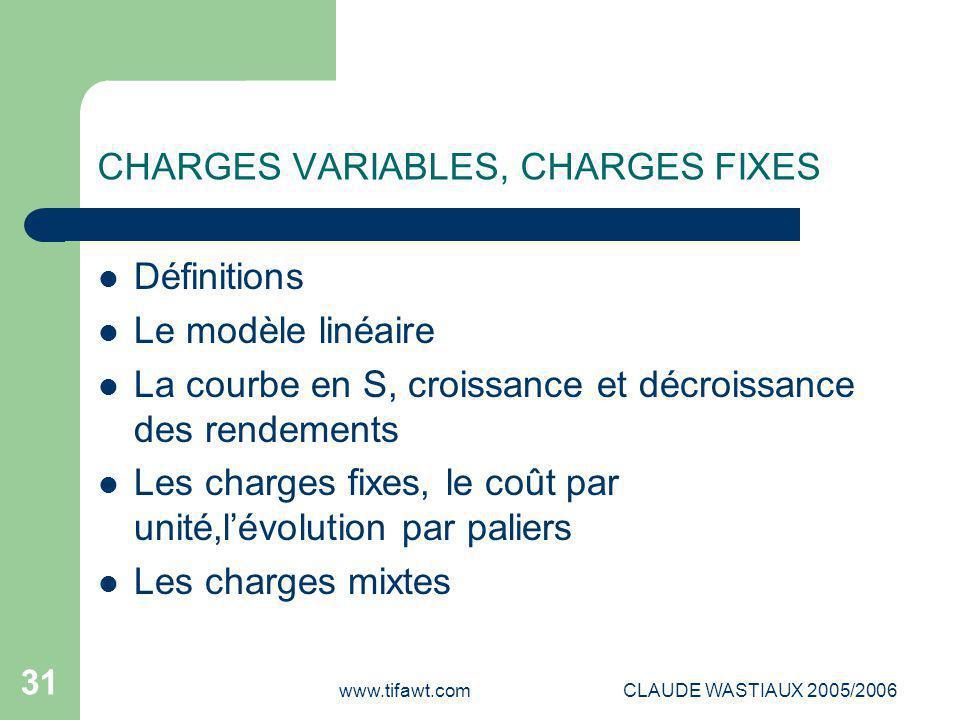 www.tifawt.comCLAUDE WASTIAUX 2005/2006 31 CHARGES VARIABLES, CHARGES FIXES Définitions Le modèle linéaire La courbe en S, croissance et décroissance