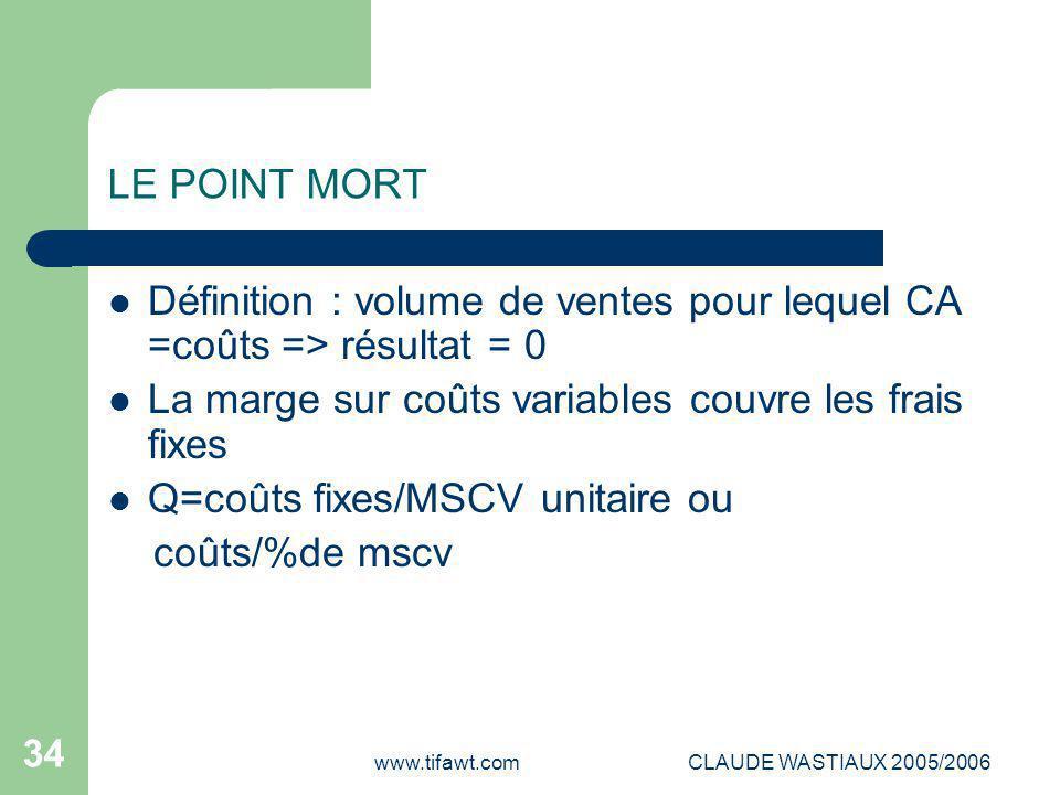 www.tifawt.comCLAUDE WASTIAUX 2005/2006 34 LE POINT MORT Définition : volume de ventes pour lequel CA =coûts => résultat = 0 La marge sur coûts variab