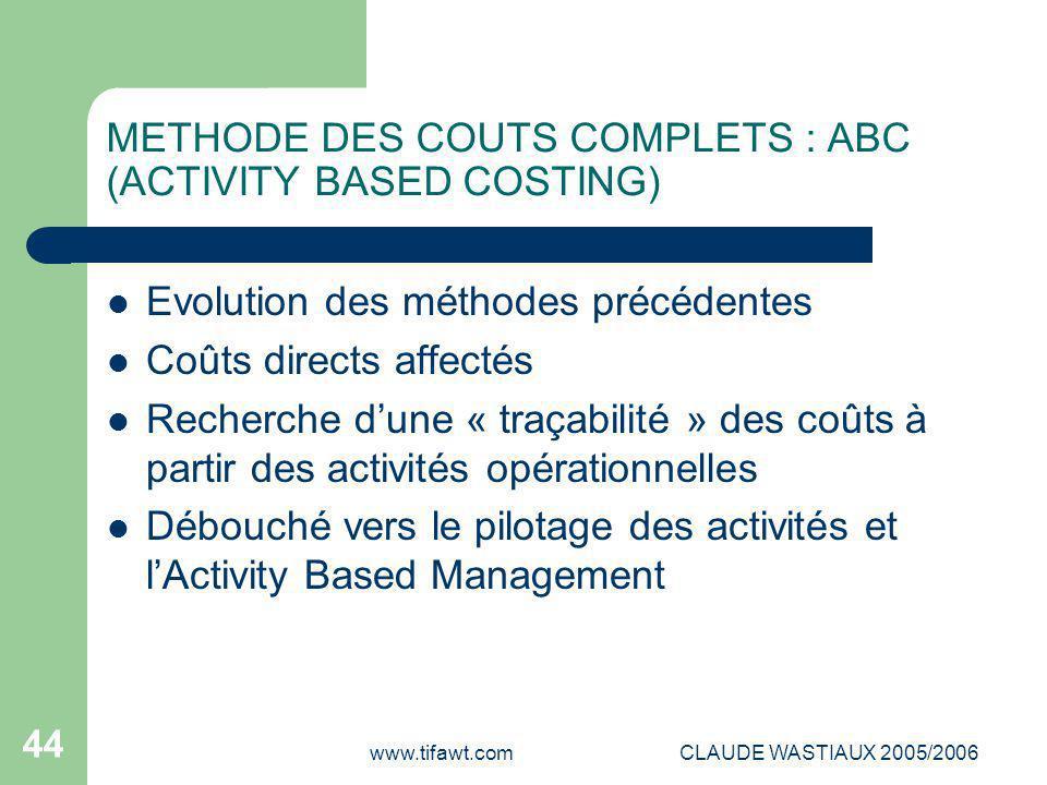 www.tifawt.comCLAUDE WASTIAUX 2005/2006 44 METHODE DES COUTS COMPLETS : ABC (ACTIVITY BASED COSTING) Evolution des méthodes précédentes Coûts directs