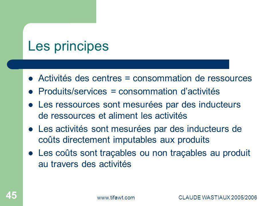 www.tifawt.comCLAUDE WASTIAUX 2005/2006 45 Les principes Activités des centres = consommation de ressources Produits/services = consommation d'activit