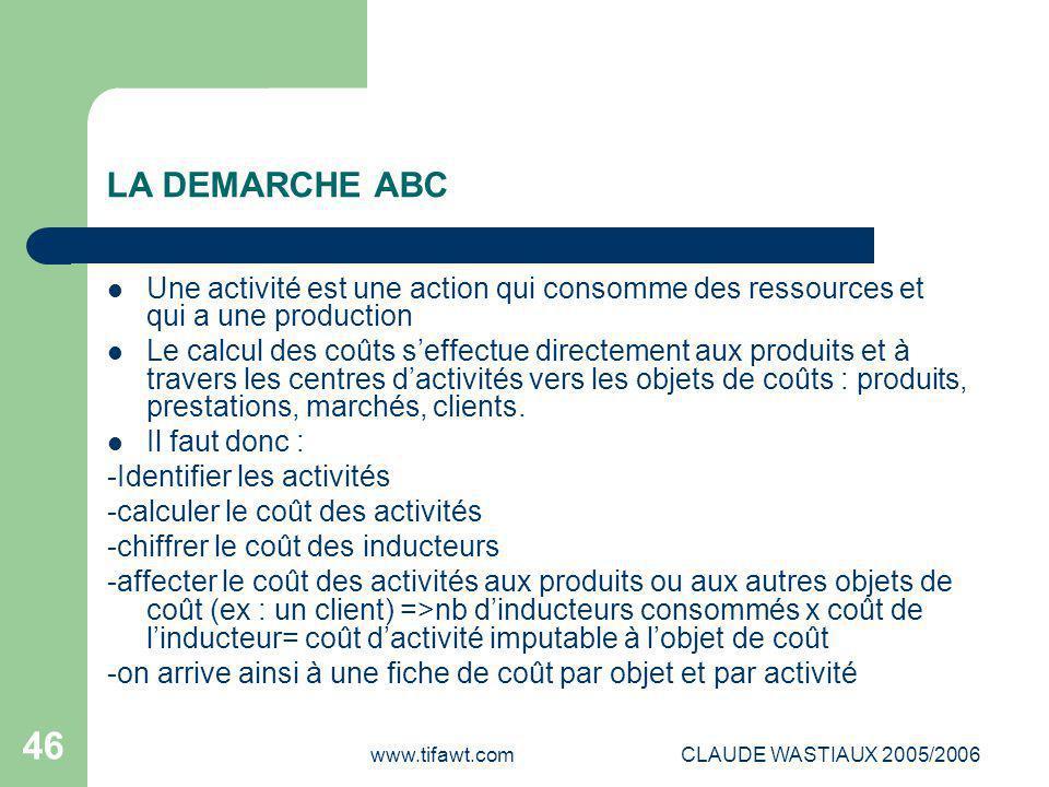 www.tifawt.comCLAUDE WASTIAUX 2005/2006 46 LA DEMARCHE ABC Une activité est une action qui consomme des ressources et qui a une production Le calcul d