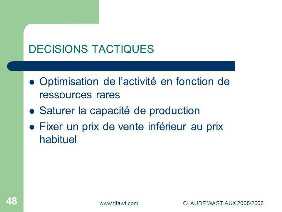 www.tifawt.comCLAUDE WASTIAUX 2005/2006 48 DECISIONS TACTIQUES Optimisation de l'activité en fonction de ressources rares Saturer la capacité de produ