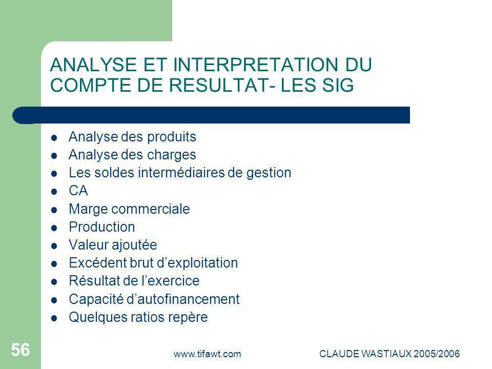 www.tifawt.comCLAUDE WASTIAUX 2005/2006 56 ANALYSE ET INTERPRETATION DU COMPTE DE RESULTAT- LES SIG Analyse des produits Analyse des charges Les solde