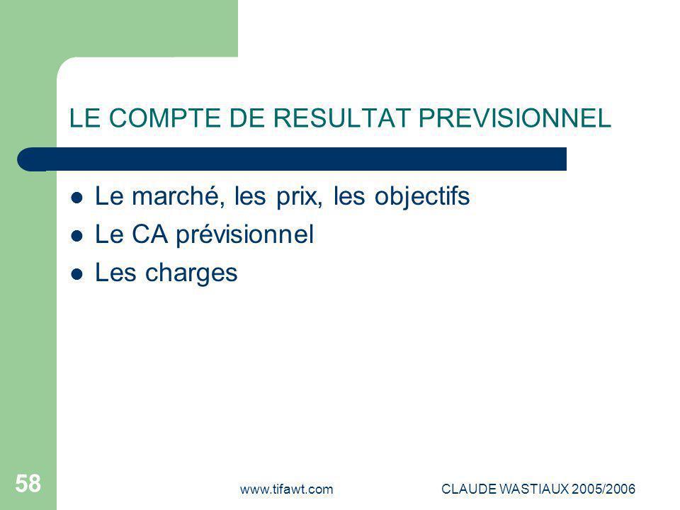 www.tifawt.comCLAUDE WASTIAUX 2005/2006 58 LE COMPTE DE RESULTAT PREVISIONNEL Le marché, les prix, les objectifs Le CA prévisionnel Les charges