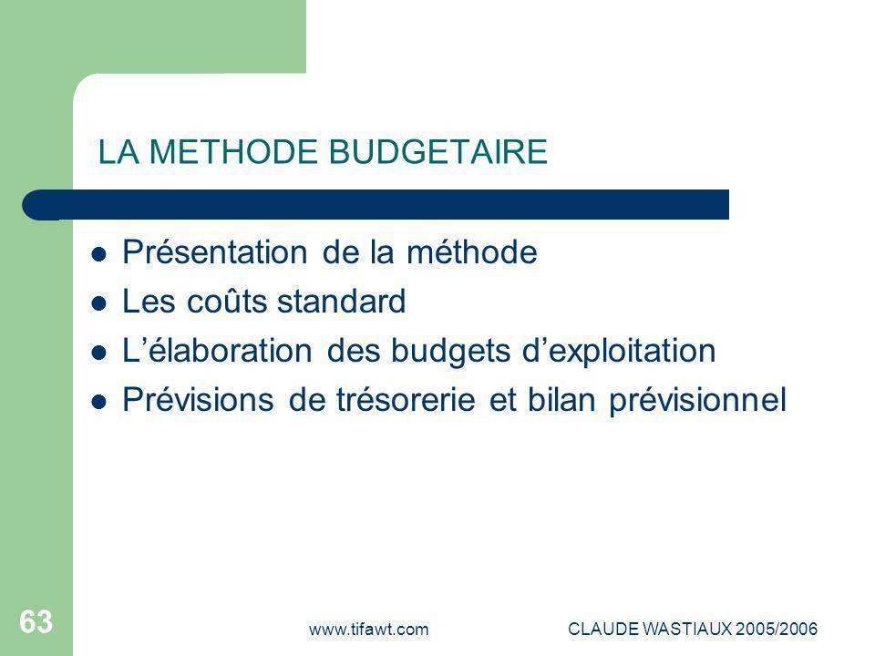 www.tifawt.comCLAUDE WASTIAUX 2005/2006 63 LA METHODE BUDGETAIRE Présentation de la méthode Les coûts standard L'élaboration des budgets d'exploitatio