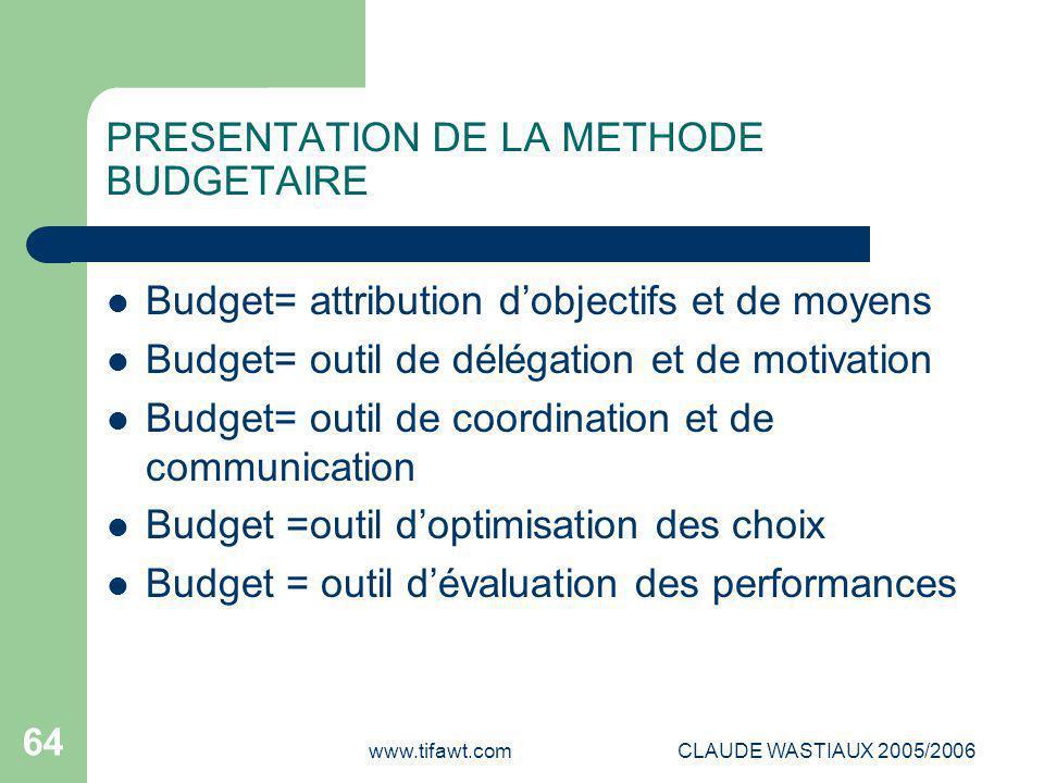 www.tifawt.comCLAUDE WASTIAUX 2005/2006 64 PRESENTATION DE LA METHODE BUDGETAIRE Budget= attribution d'objectifs et de moyens Budget= outil de délégat