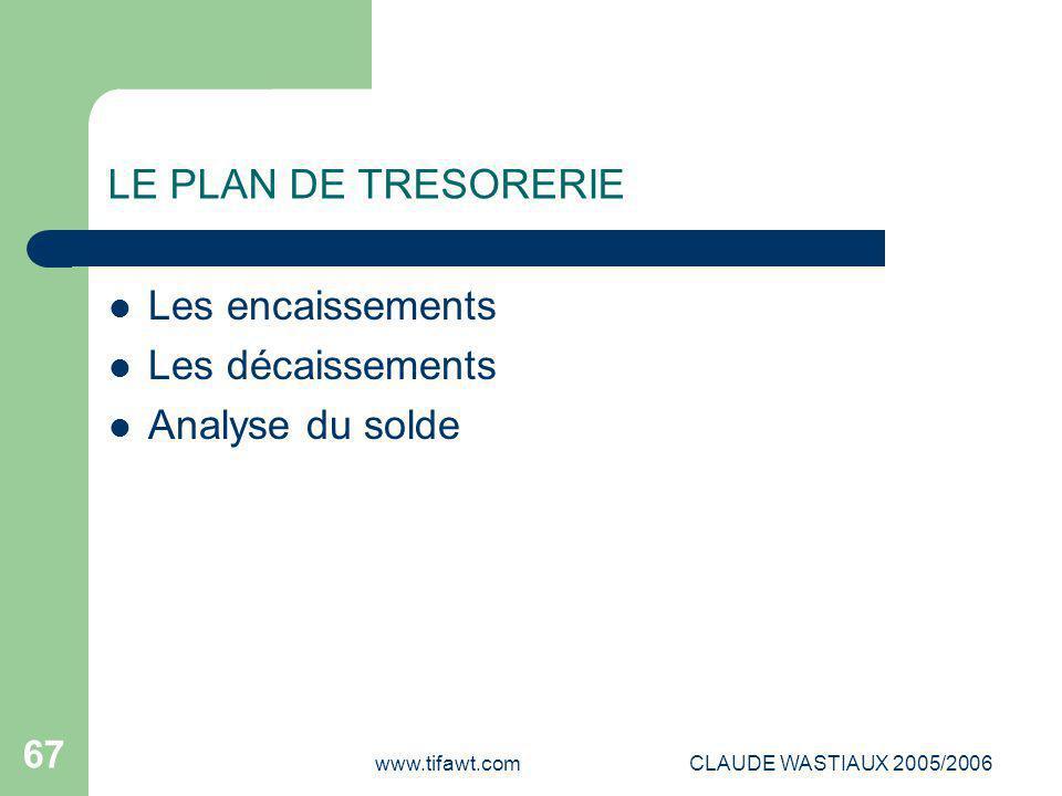 www.tifawt.comCLAUDE WASTIAUX 2005/2006 67 LE PLAN DE TRESORERIE Les encaissements Les décaissements Analyse du solde