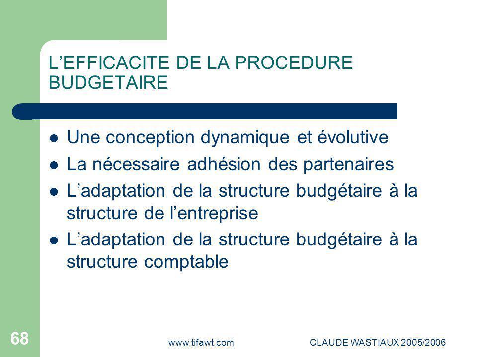 www.tifawt.comCLAUDE WASTIAUX 2005/2006 68 L'EFFICACITE DE LA PROCEDURE BUDGETAIRE Une conception dynamique et évolutive La nécessaire adhésion des pa