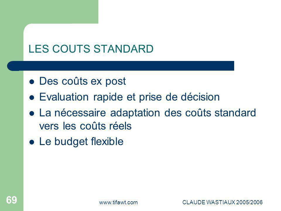 www.tifawt.comCLAUDE WASTIAUX 2005/2006 69 LES COUTS STANDARD Des coûts ex post Evaluation rapide et prise de décision La nécessaire adaptation des co