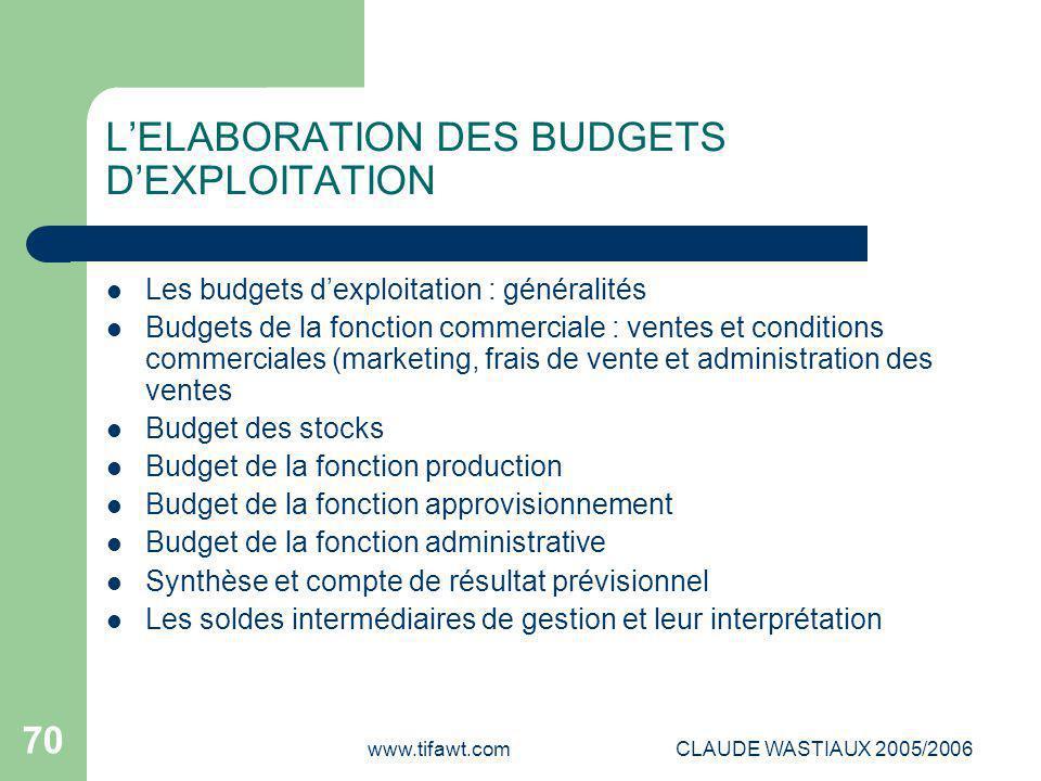 www.tifawt.comCLAUDE WASTIAUX 2005/2006 70 L'ELABORATION DES BUDGETS D'EXPLOITATION Les budgets d'exploitation : généralités Budgets de la fonction co