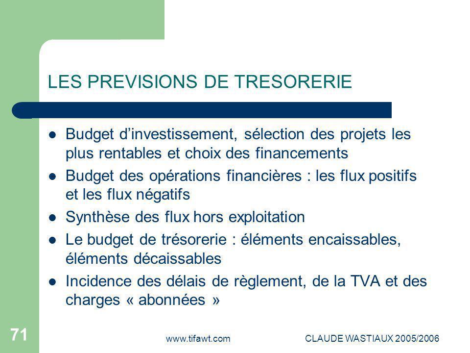 www.tifawt.comCLAUDE WASTIAUX 2005/2006 71 LES PREVISIONS DE TRESORERIE Budget d'investissement, sélection des projets les plus rentables et choix des
