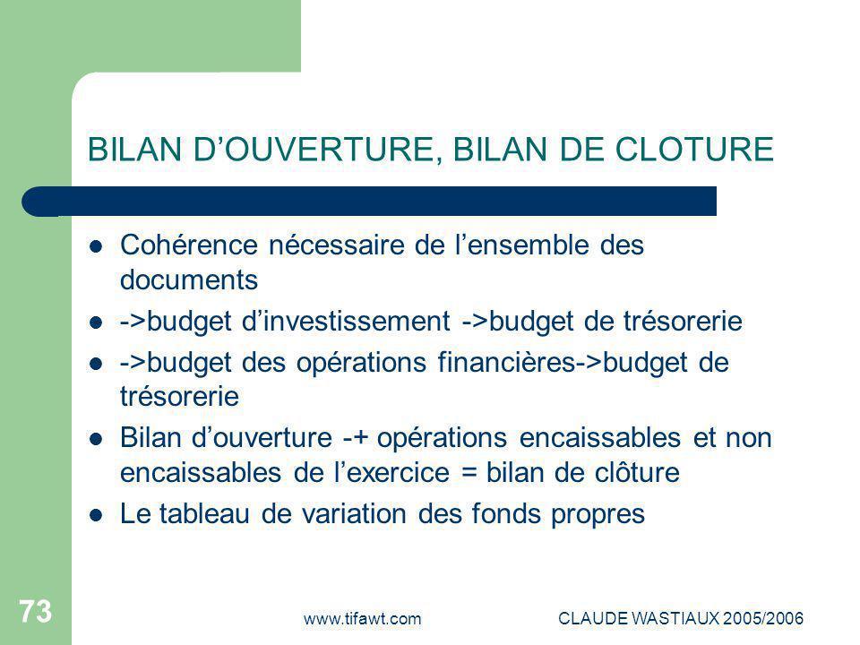www.tifawt.comCLAUDE WASTIAUX 2005/2006 73 BILAN D'OUVERTURE, BILAN DE CLOTURE Cohérence nécessaire de l'ensemble des documents ->budget d'investissem
