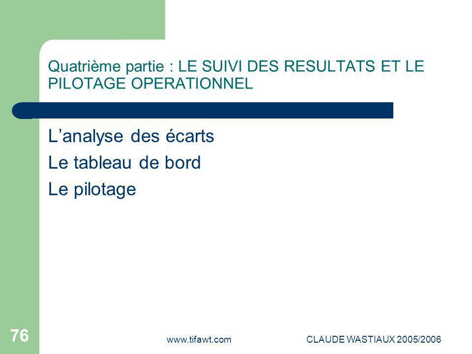 www.tifawt.comCLAUDE WASTIAUX 2005/2006 76 Quatrième partie : LE SUIVI DES RESULTATS ET LE PILOTAGE OPERATIONNEL L'analyse des écarts Le tableau de bo