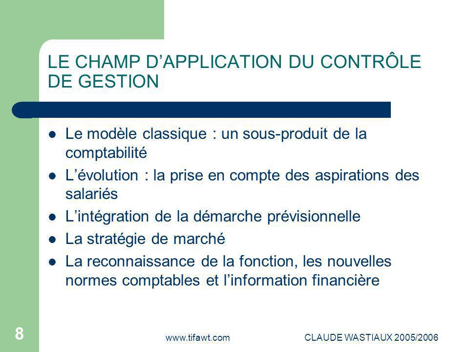 www.tifawt.comCLAUDE WASTIAUX 2005/2006 8 LE CHAMP D'APPLICATION DU CONTRÔLE DE GESTION Le modèle classique : un sous-produit de la comptabilité L'évo