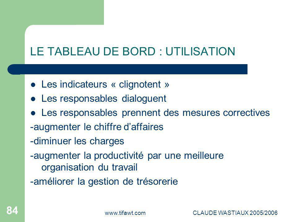 www.tifawt.comCLAUDE WASTIAUX 2005/2006 84 LE TABLEAU DE BORD : UTILISATION Les indicateurs « clignotent » Les responsables dialoguent Les responsable