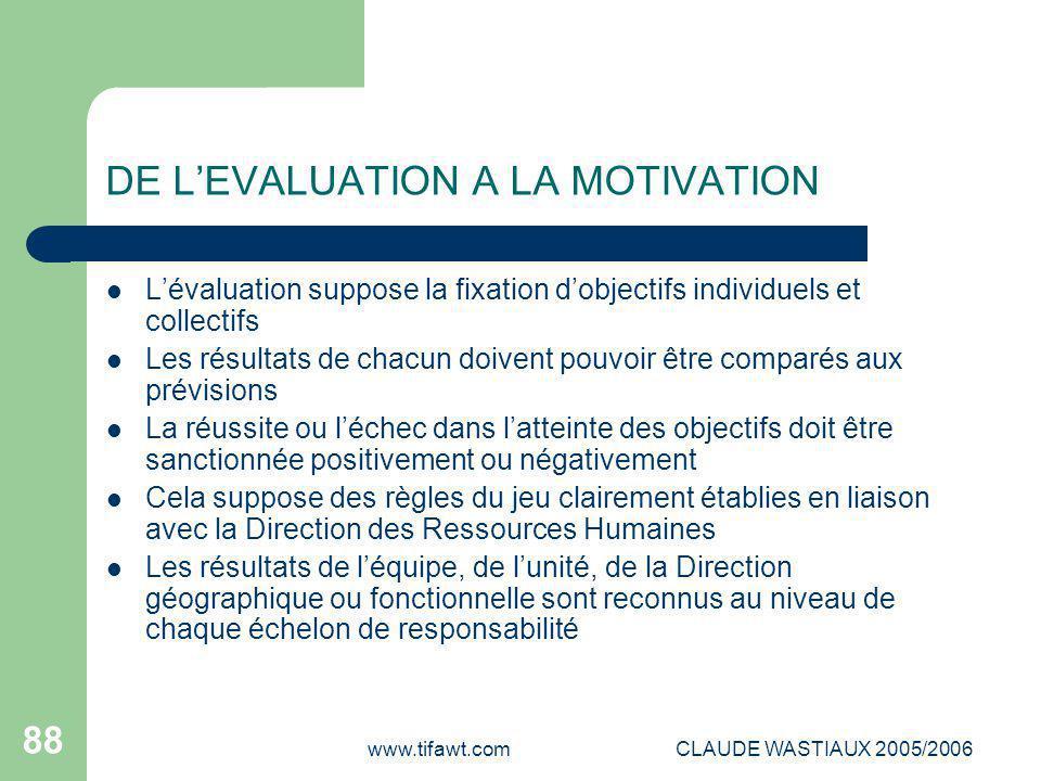 www.tifawt.comCLAUDE WASTIAUX 2005/2006 88 DE L'EVALUATION A LA MOTIVATION L'évaluation suppose la fixation d'objectifs individuels et collectifs Les