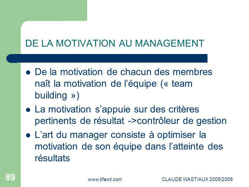 www.tifawt.comCLAUDE WASTIAUX 2005/2006 89 DE LA MOTIVATION AU MANAGEMENT De la motivation de chacun des membres naît la motivation de l'équipe (« tea