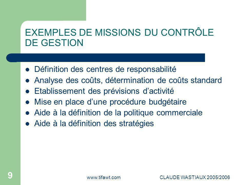www.tifawt.comCLAUDE WASTIAUX 2005/2006 9 EXEMPLES DE MISSIONS DU CONTRÔLE DE GESTION Définition des centres de responsabilité Analyse des coûts, déte