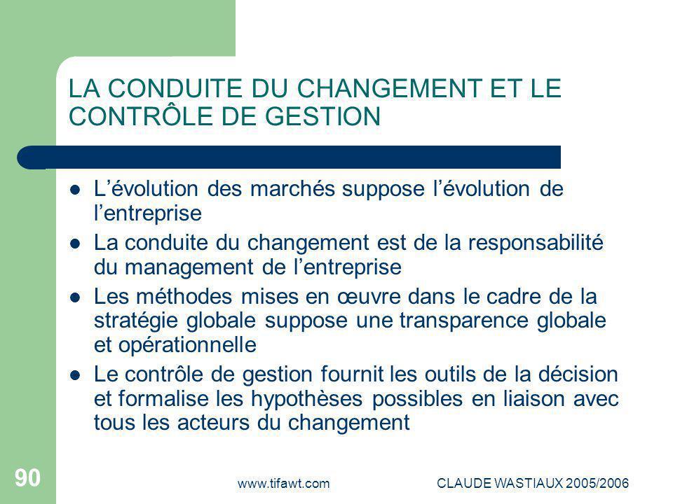www.tifawt.comCLAUDE WASTIAUX 2005/2006 90 LA CONDUITE DU CHANGEMENT ET LE CONTRÔLE DE GESTION L'évolution des marchés suppose l'évolution de l'entrep