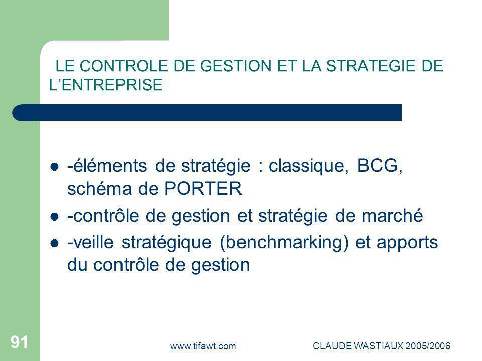 www.tifawt.comCLAUDE WASTIAUX 2005/2006 91 LE CONTROLE DE GESTION ET LA STRATEGIE DE L'ENTREPRISE -éléments de stratégie : classique, BCG, schéma de P