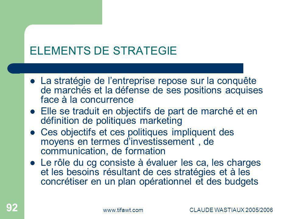 www.tifawt.comCLAUDE WASTIAUX 2005/2006 92 ELEMENTS DE STRATEGIE La stratégie de l'entreprise repose sur la conquête de marchés et la défense de ses p