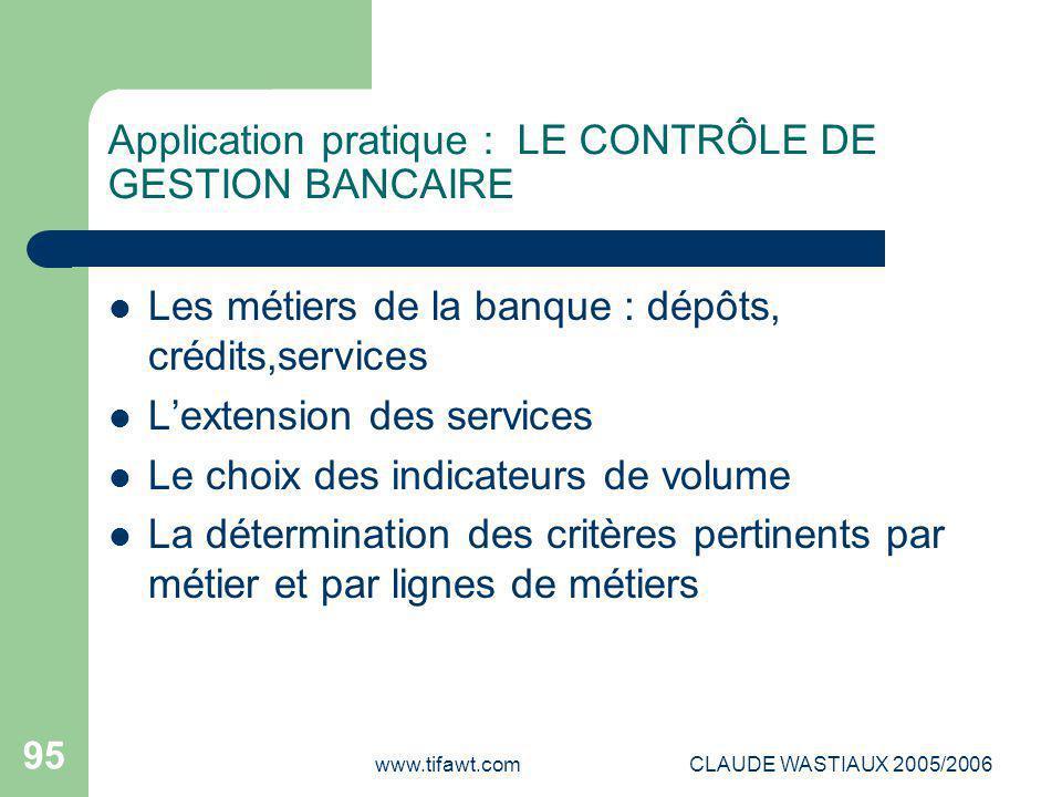 www.tifawt.comCLAUDE WASTIAUX 2005/2006 95 Application pratique : LE CONTRÔLE DE GESTION BANCAIRE Les métiers de la banque : dépôts, crédits,services