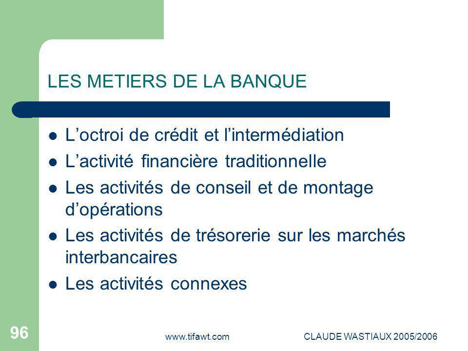 www.tifawt.comCLAUDE WASTIAUX 2005/2006 96 LES METIERS DE LA BANQUE L'octroi de crédit et l'intermédiation L'activité financière traditionnelle Les ac
