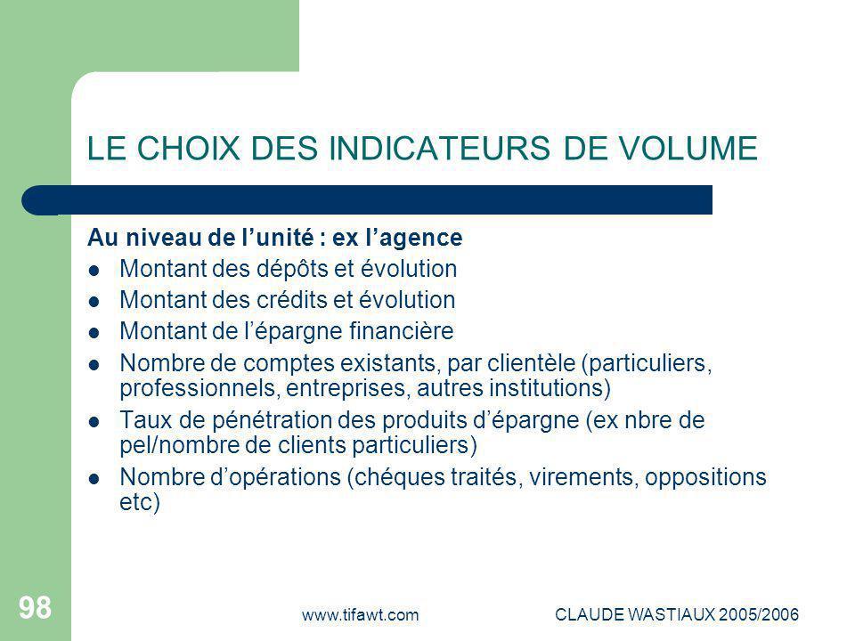 www.tifawt.comCLAUDE WASTIAUX 2005/2006 98 LE CHOIX DES INDICATEURS DE VOLUME Au niveau de l'unité : ex l'agence Montant des dépôts et évolution Monta