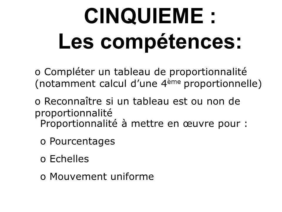 CINQUIEME : Les compétences: o Compléter un tableau de proportionnalité (notamment calcul d'une 4 ème proportionnelle) o Reconnaître si un tableau est