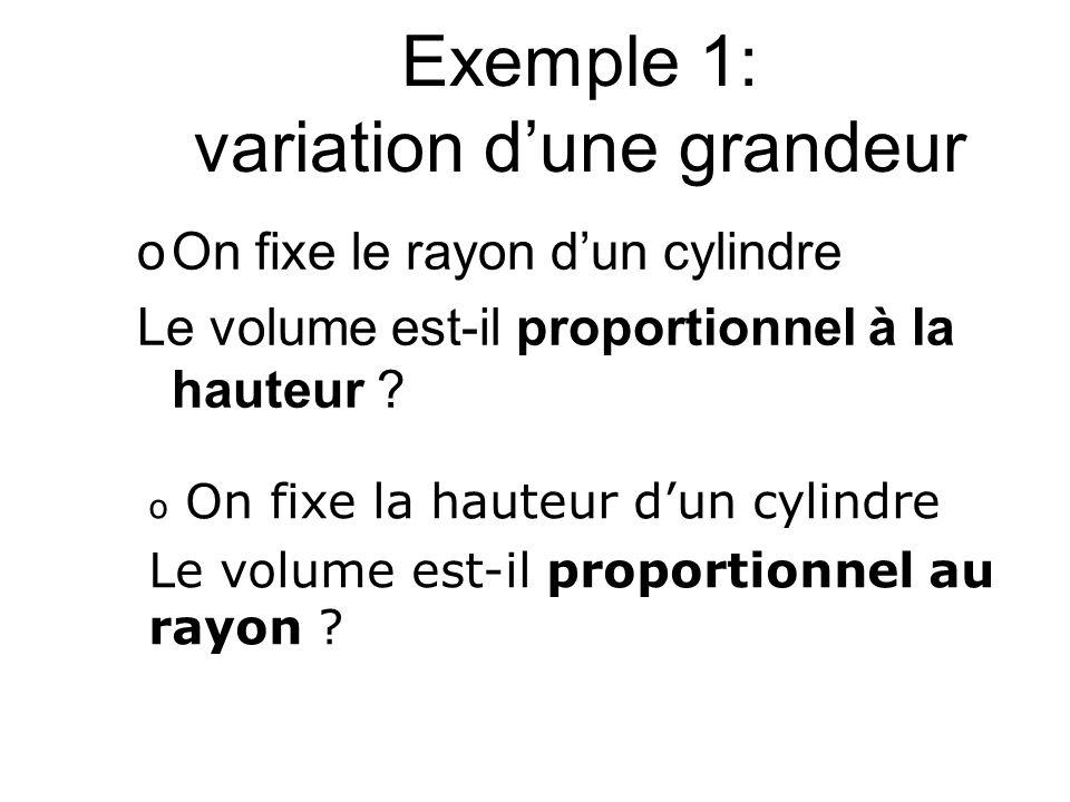 Exemple 1: variation d'une grandeur oOn fixe le rayon d'un cylindre Le volume est-il proportionnel à la hauteur ? o On fixe la hauteur d'un cylindre L
